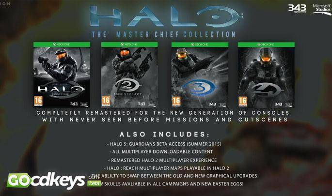 Titolo dell'articolo suHalo: The Master Chief Collection